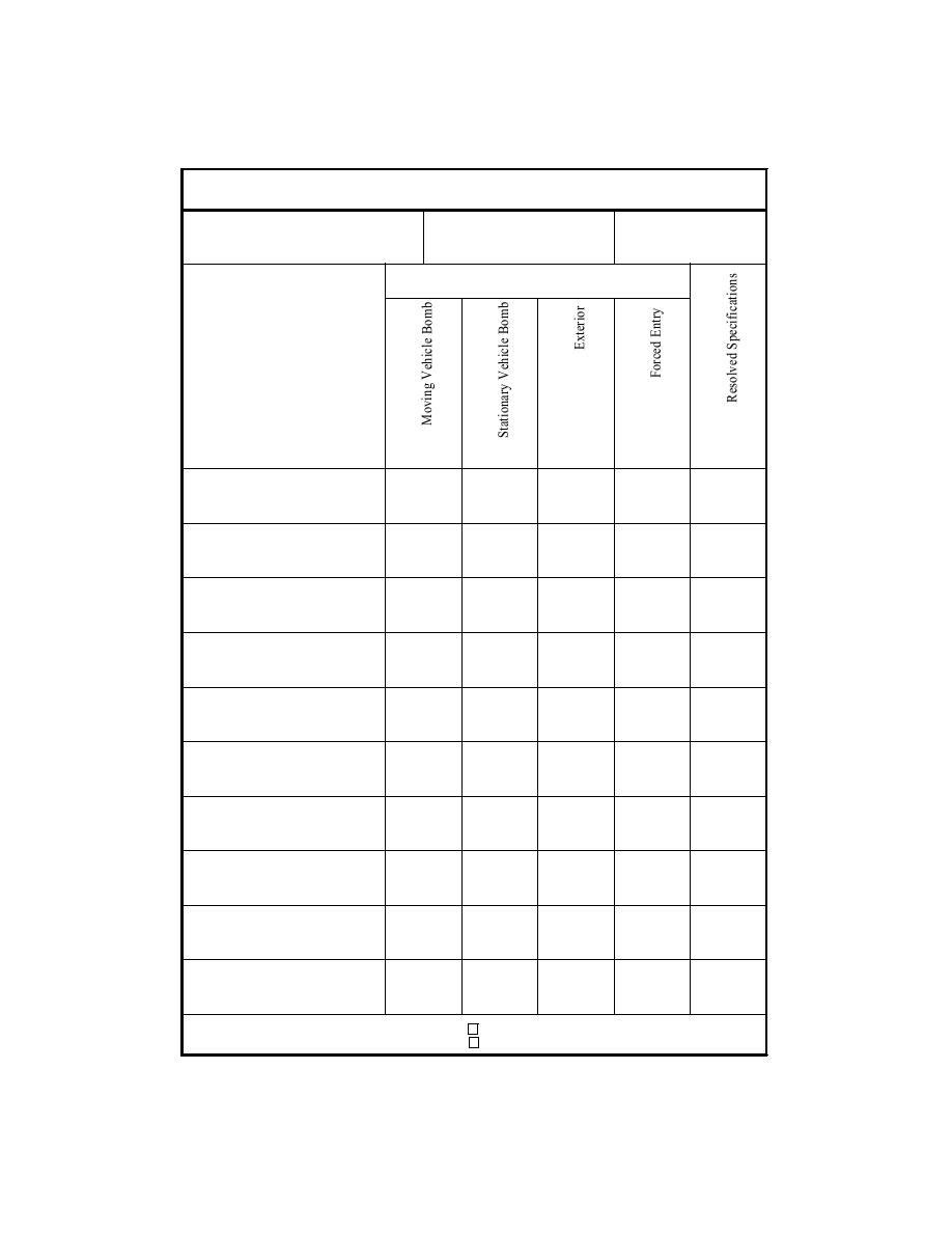 Anchorage selection worksheet for Selection sheet for home selections for builders