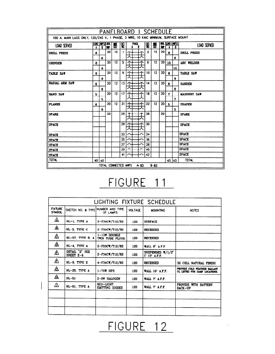 Electrical Panel Board Schedule Template image information