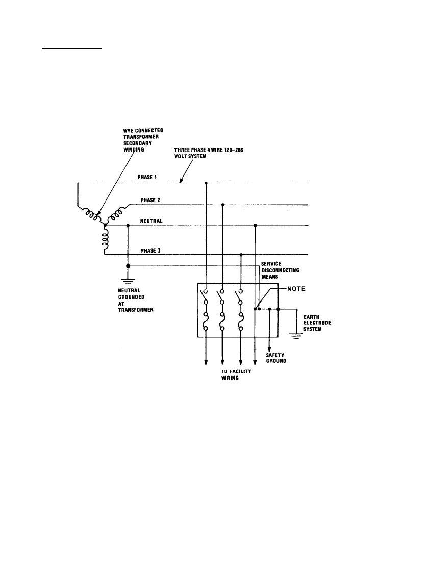 figure 4 208 volt ac power system