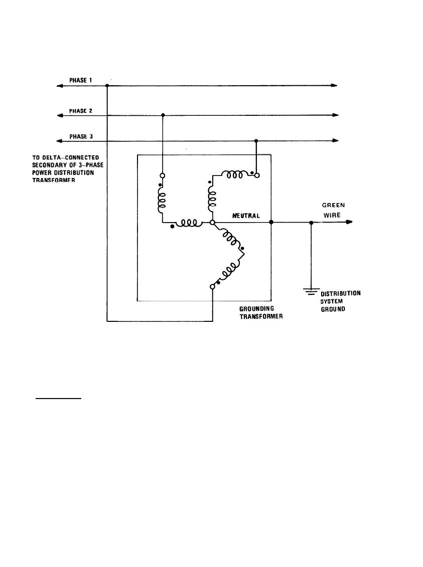 Deluge Valve System Transformer Protection furthermore Active Reactive Apparent And  plex also Electric Generator Stator Winding Of likewise Gardenworks Water Management Forms 2014 additionally 220 3 Phase Wiring Diagram. on transformer fundamentals