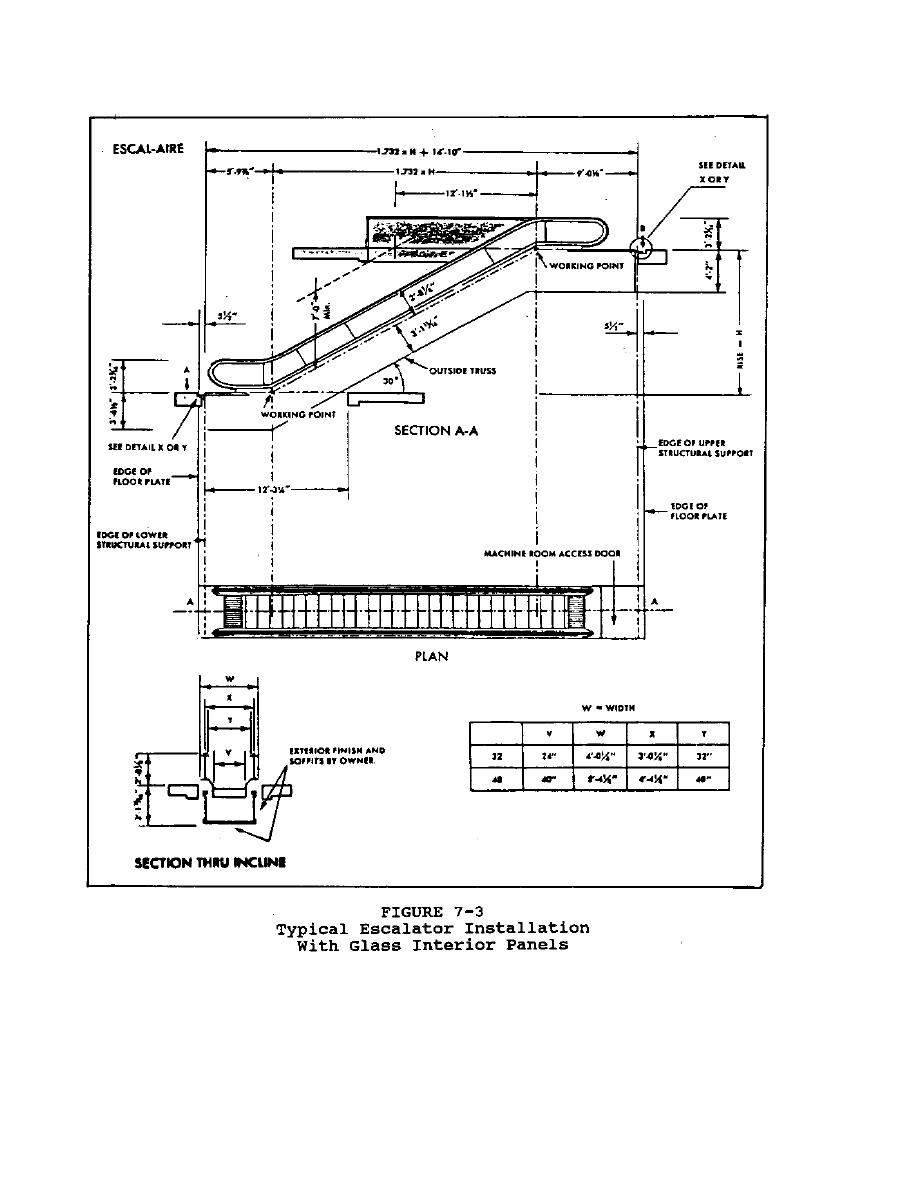 Figure 7 3 Typical Escalator Installation With Glass Interior Panels Schematic 4