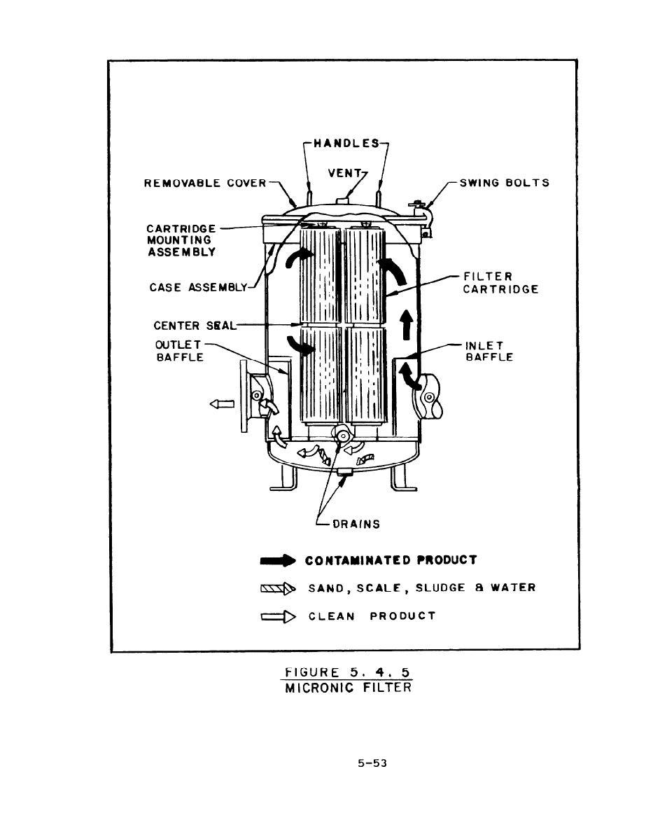 figure 5 4 5 micronic filter