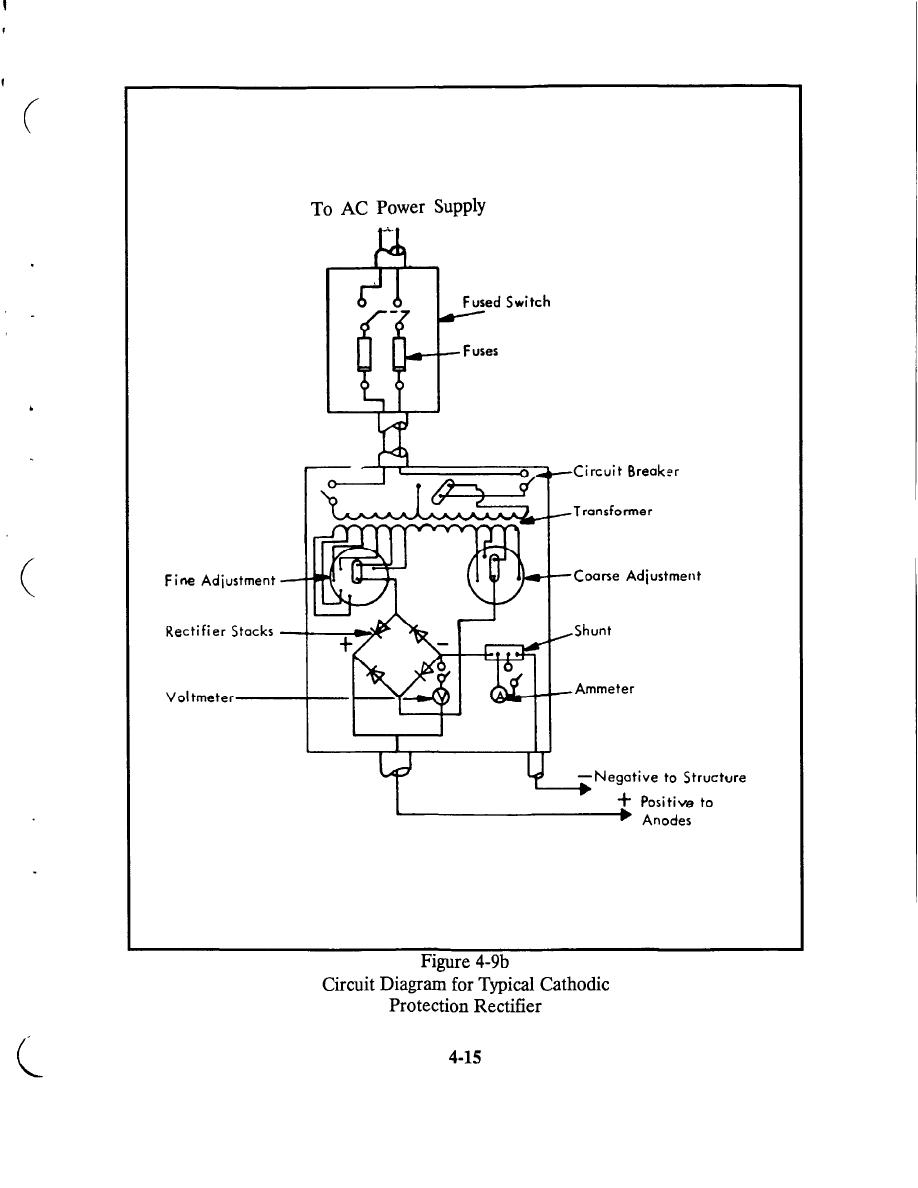 cathodic protection wiring diagram transformer protection wiring diagram figure 4-9b circuit diagram for typical cathodic ... #4