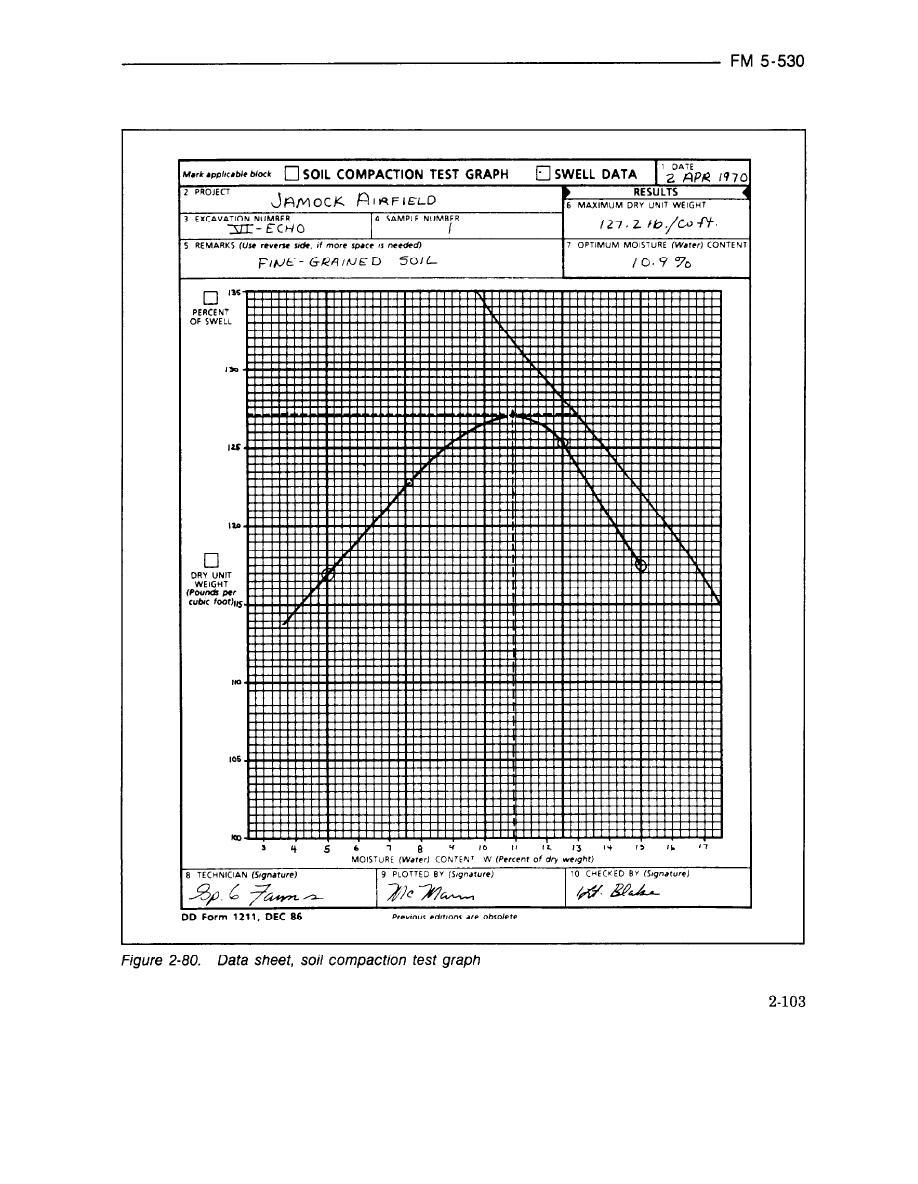 soil moisture characteristic curve pdf