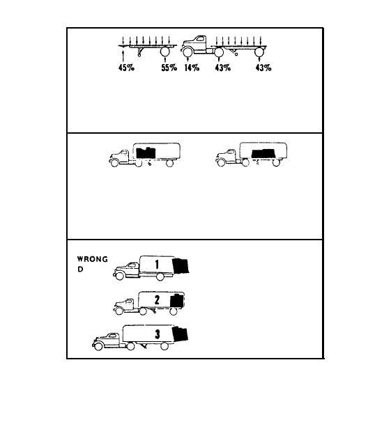 Missouri DMV Permit Test Study Guide & Drivers Manual (MO) 2019