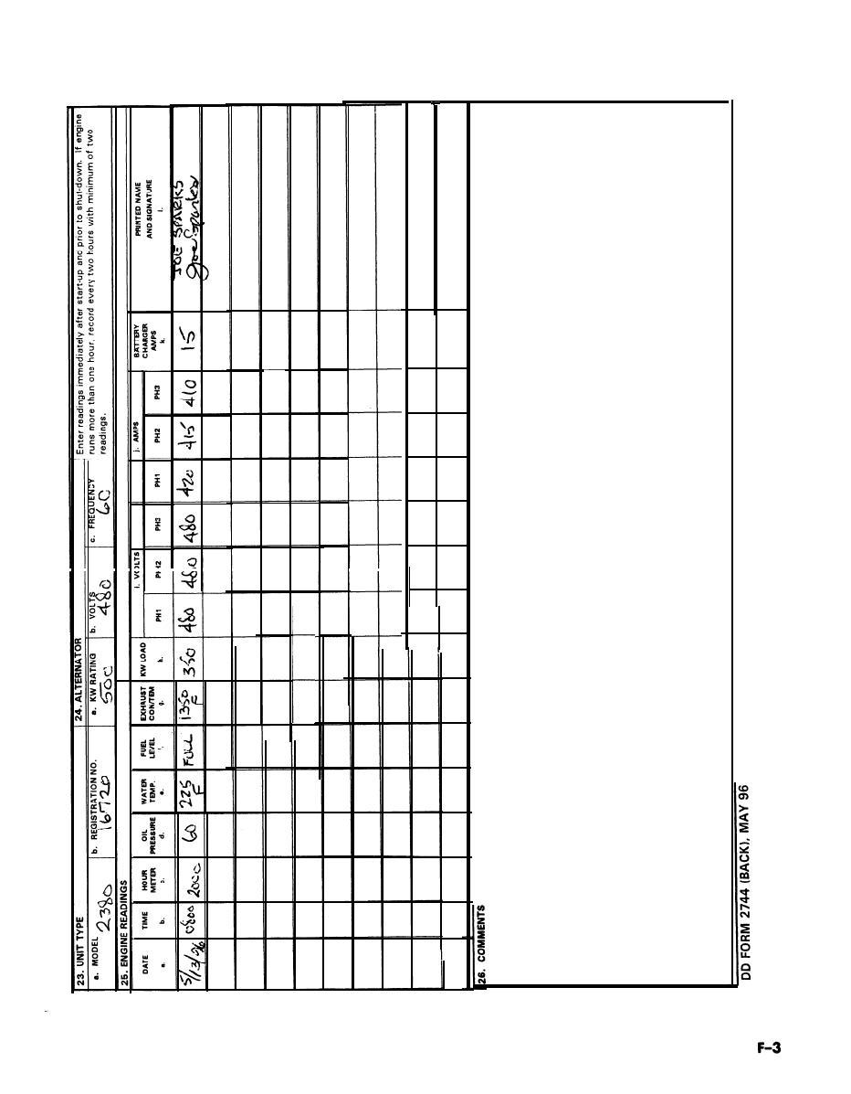 Figure F-1. Sample DD Form 2744 (Emergency /Auxiliary Generator ...